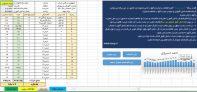 کارنامه تحصیلی هوشمند اکسل
